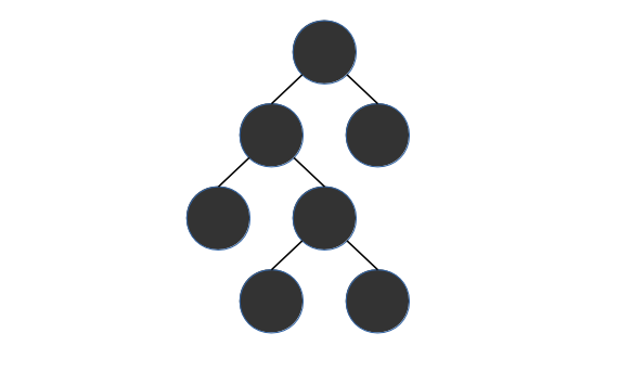 full binary tree